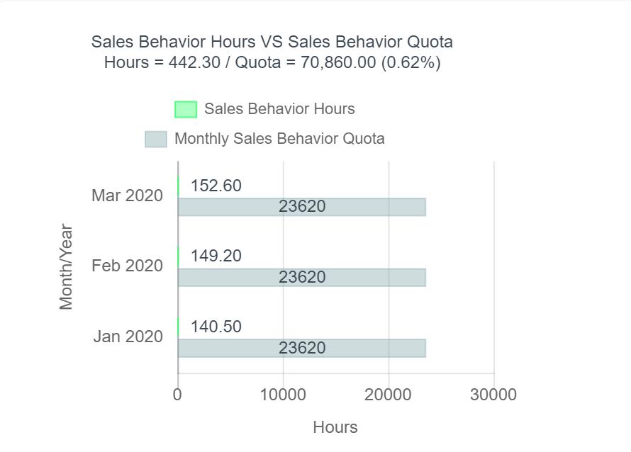 sales_behavior_goals.png